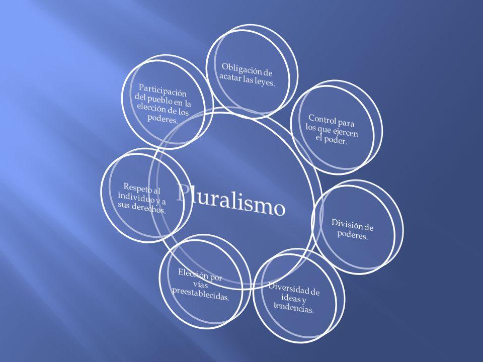 Pluralismo Obligación de acatar las leyes.