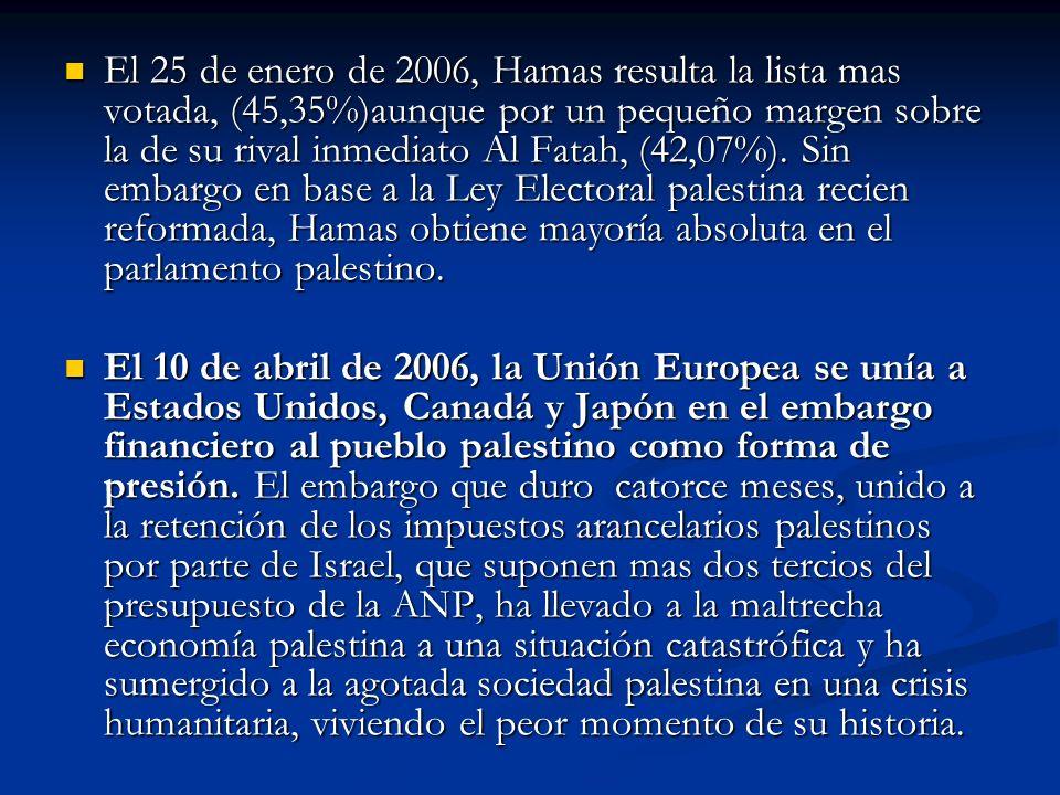El 25 de enero de 2006, Hamas resulta la lista mas votada, (45,35%)aunque por un pequeño margen sobre la de su rival inmediato Al Fatah, (42,07%). Sin embargo en base a la Ley Electoral palestina recien reformada, Hamas obtiene mayoría absoluta en el parlamento palestino.