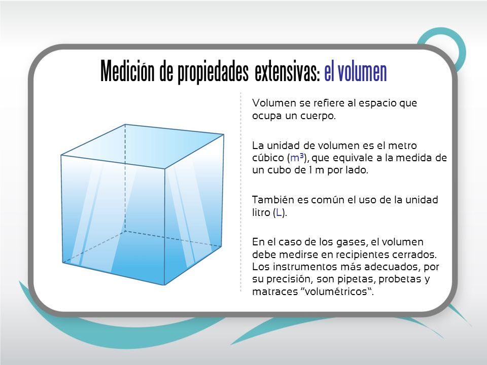 Medición de propiedades extensivas: el volumen