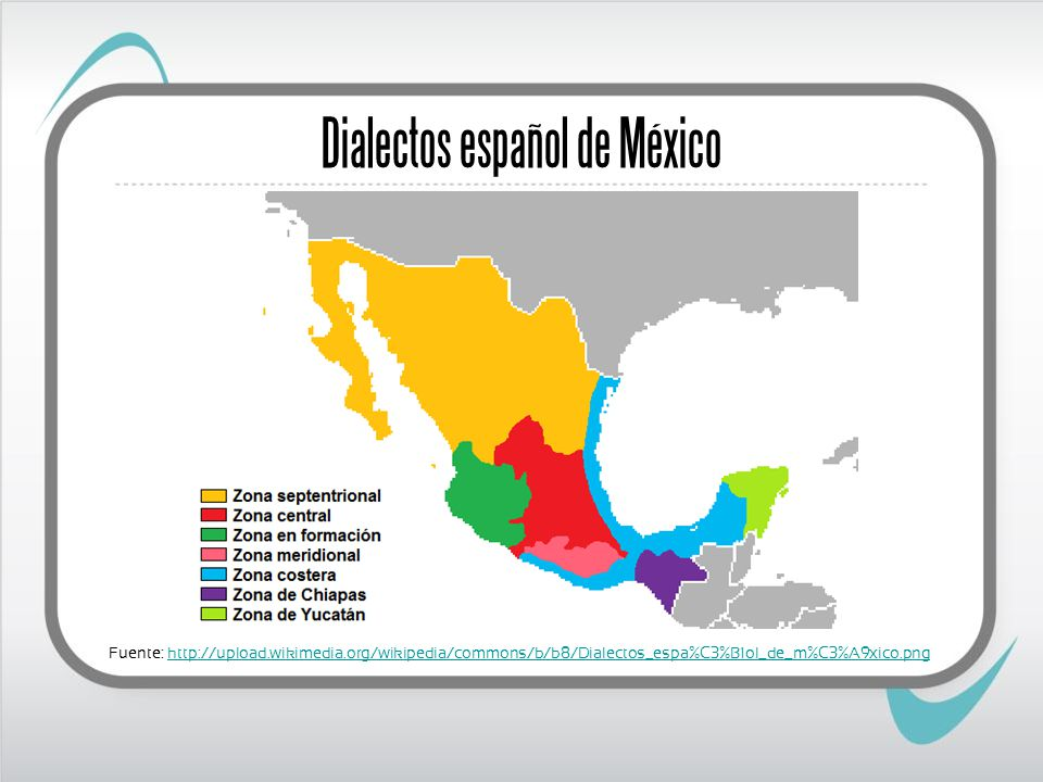 Dialectos español de México