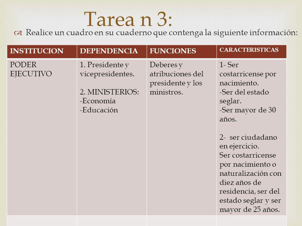 Tarea n 3: Realice un cuadro en su cuaderno que contenga la siguiente información: INSTITUCION. DEPENDENCIA.