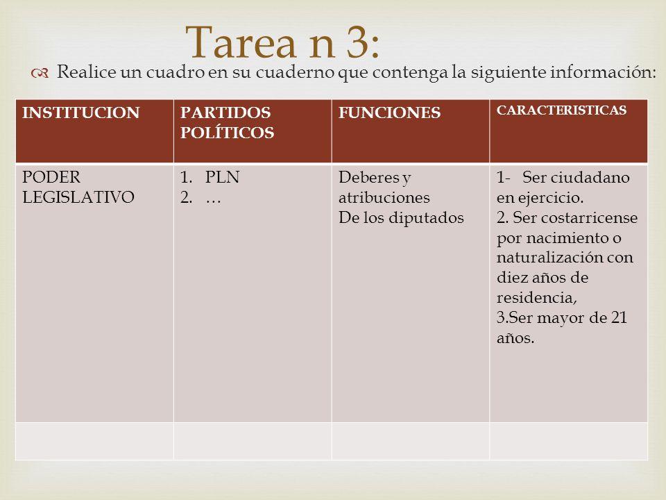 Tarea n 3: Realice un cuadro en su cuaderno que contenga la siguiente información: INSTITUCION. PARTIDOS POLÍTICOS.