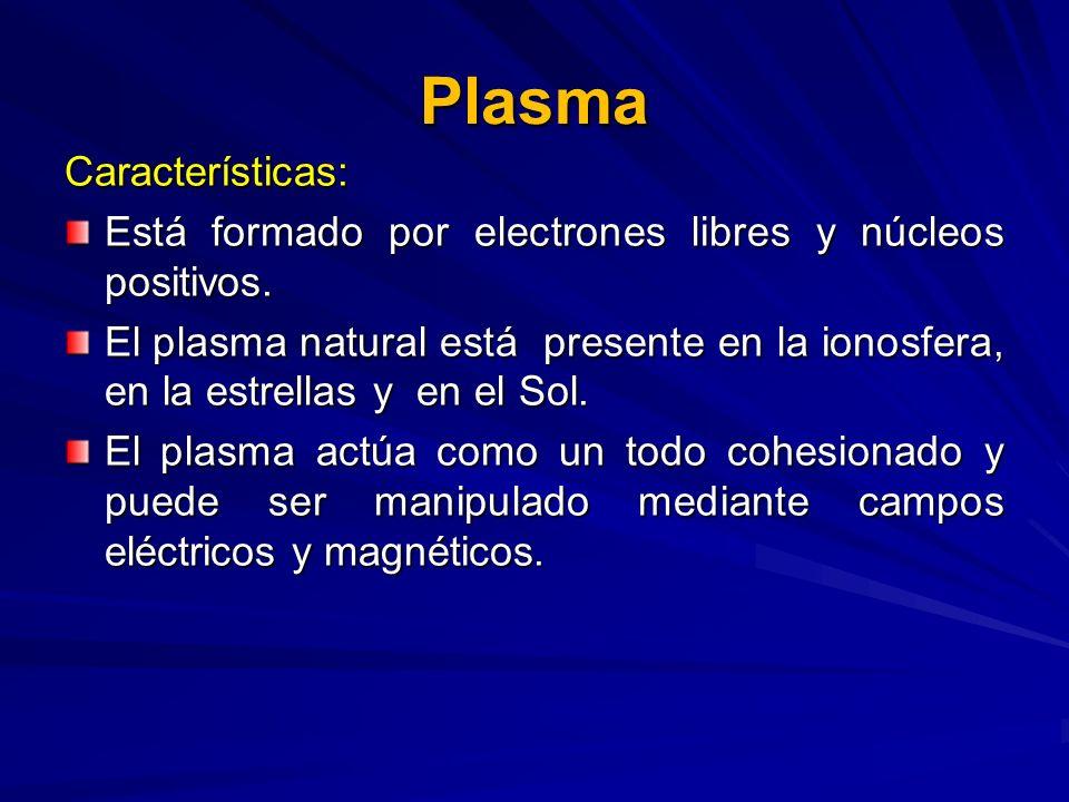 Plasma Características:
