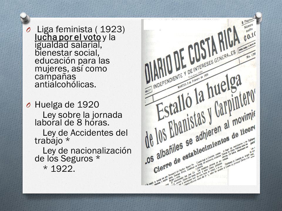 Liga feminista ( 1923) lucha por el voto y la igualdad salarial, bienestar social, educación para las mujeres, así como campañas antialcohólicas.