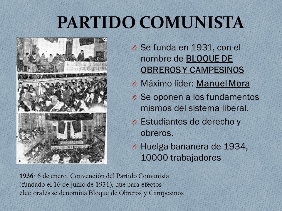 PARTIDO COMUNISTA Se funda en 1931, con el nombre de BLOQUE DE OBREROS Y CAMPESINOS. Máximo líder: Manuel Mora.