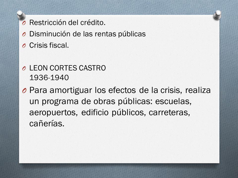 Restricción del crédito.