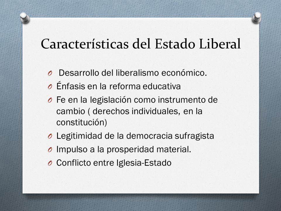 Características del Estado Liberal