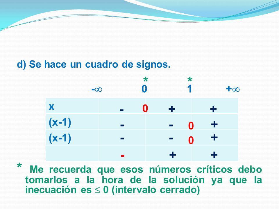 d) Se hace un cuadro de signos.