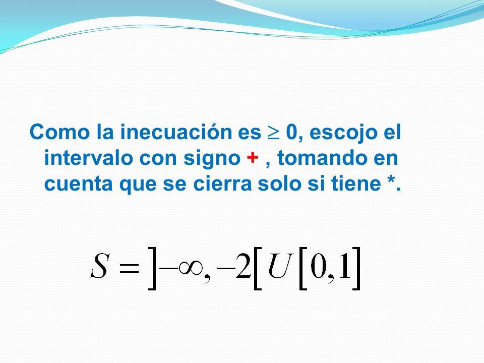 Como la inecuación es  0, escojo el intervalo con signo + , tomando en cuenta que se cierra solo si tiene *.