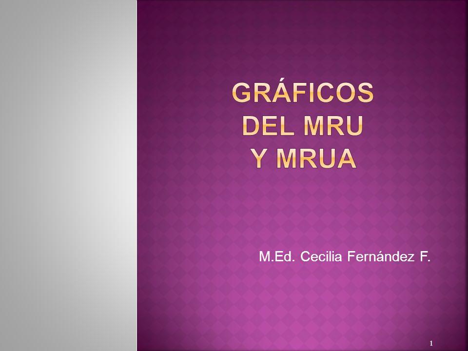 M.Ed. Cecilia Fernández F.