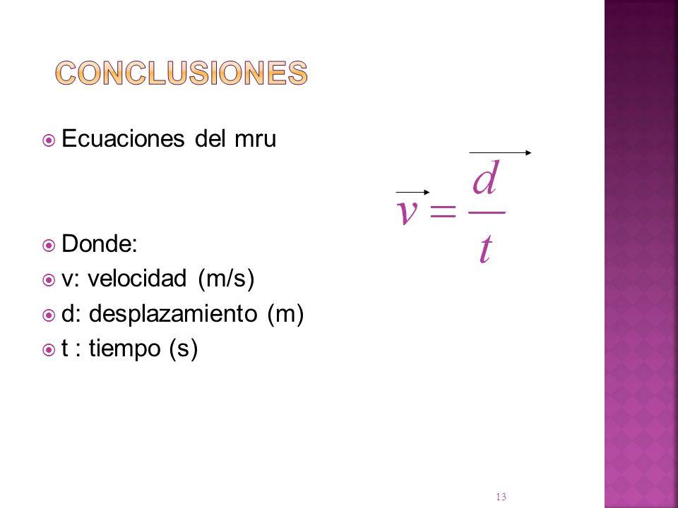Conclusiones Ecuaciones del mru Donde: v: velocidad (m/s)