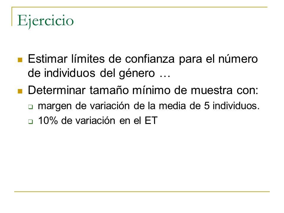 Ejercicio Estimar límites de confianza para el número de individuos del género … Determinar tamaño mínimo de muestra con:
