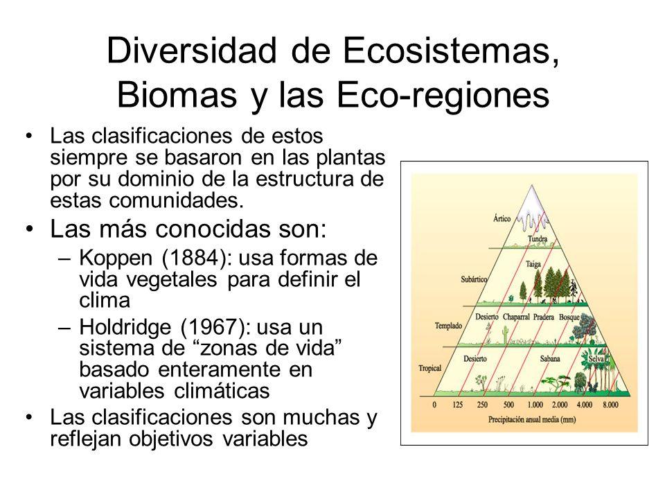 Diversidad de Ecosistemas, Biomas y las Eco-regiones