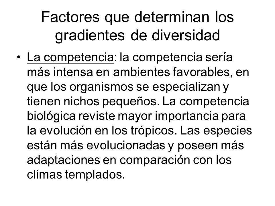 Factores que determinan los gradientes de diversidad