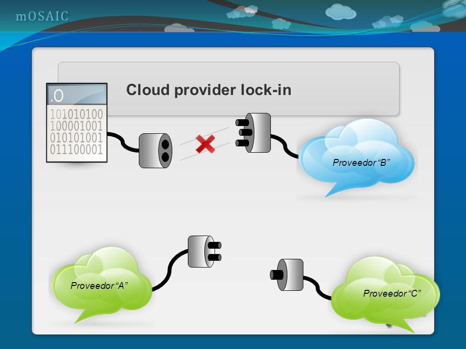 Cloud provider lock-in