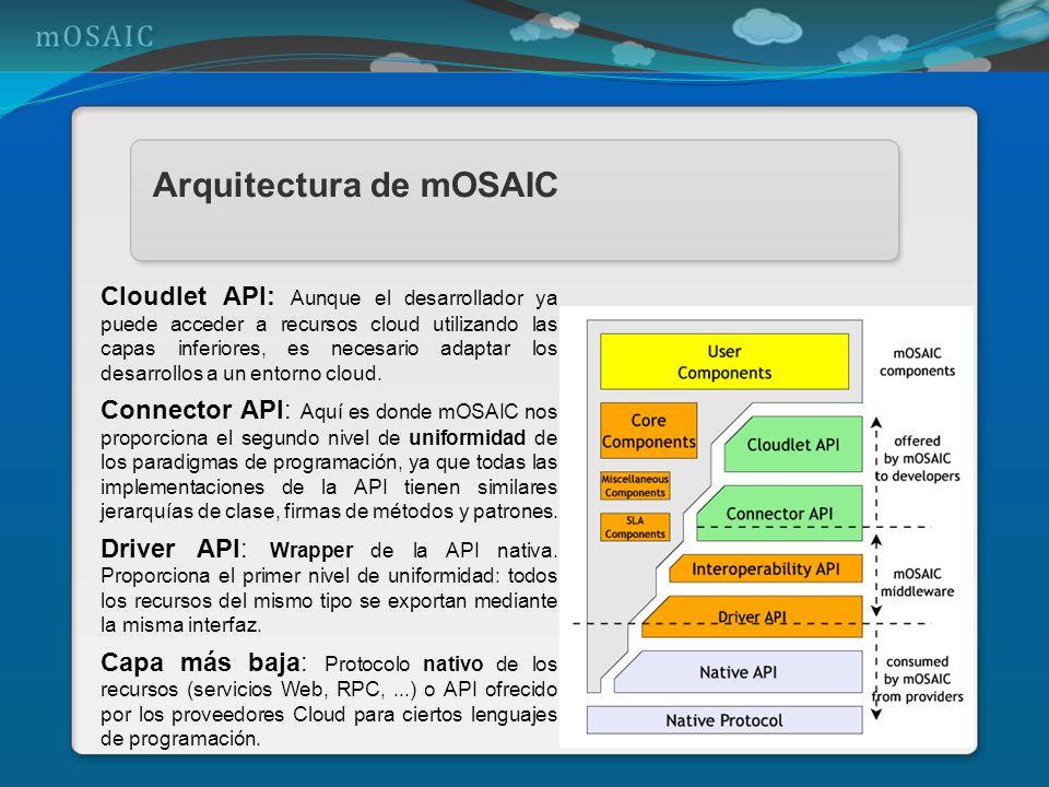 Arquitectura de mOSAIC