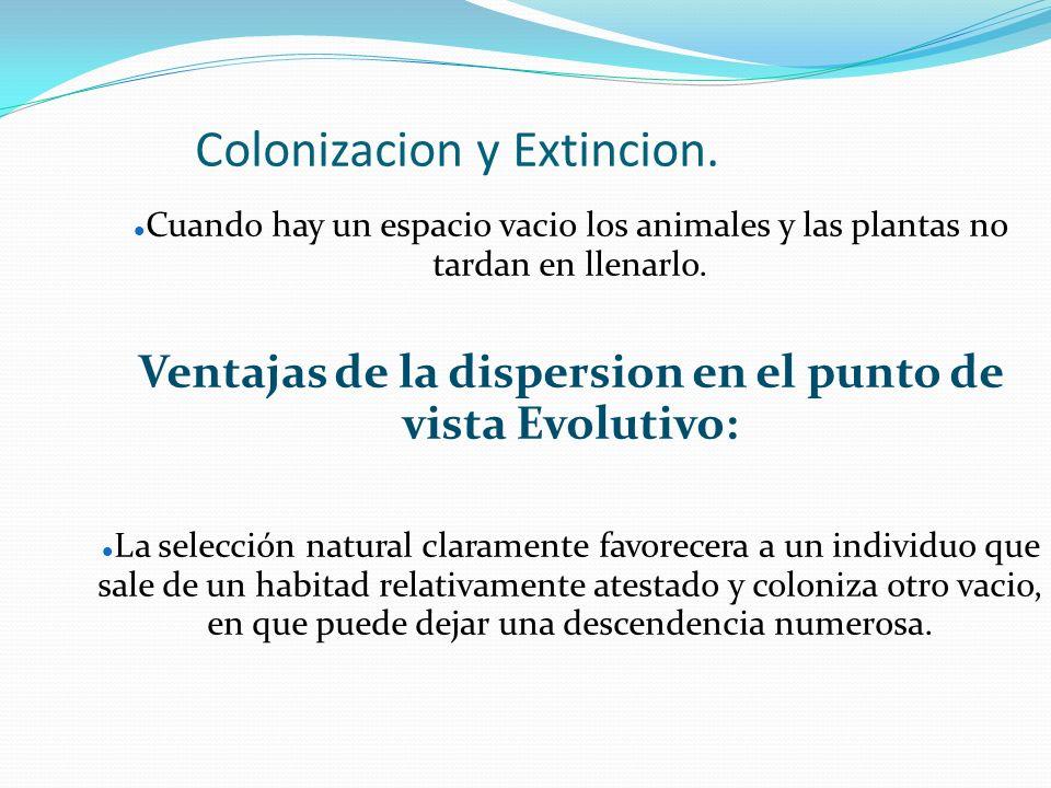Colonizacion y Extincion.