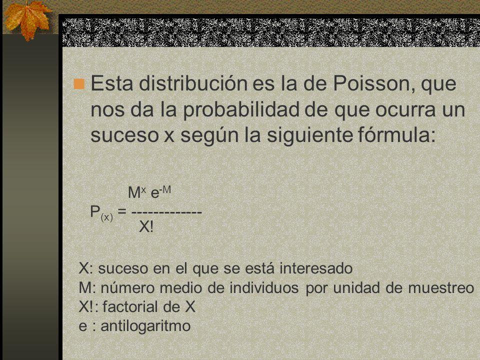 Esta distribución es la de Poisson, que nos da la probabilidad de que ocurra un suceso x según la siguiente fórmula:
