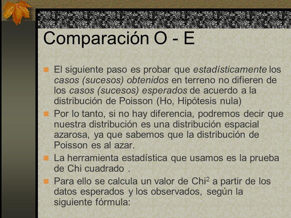 Comparación O - E
