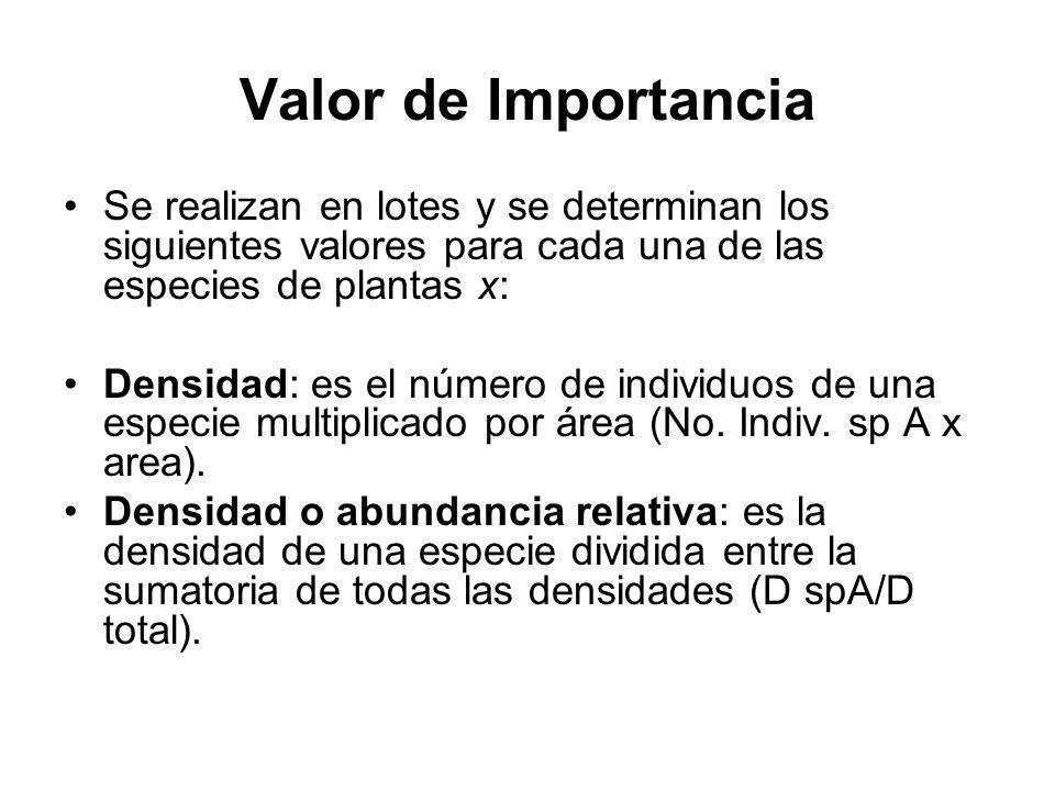 Valor de Importancia Se realizan en lotes y se determinan los siguientes valores para cada una de las especies de plantas x: