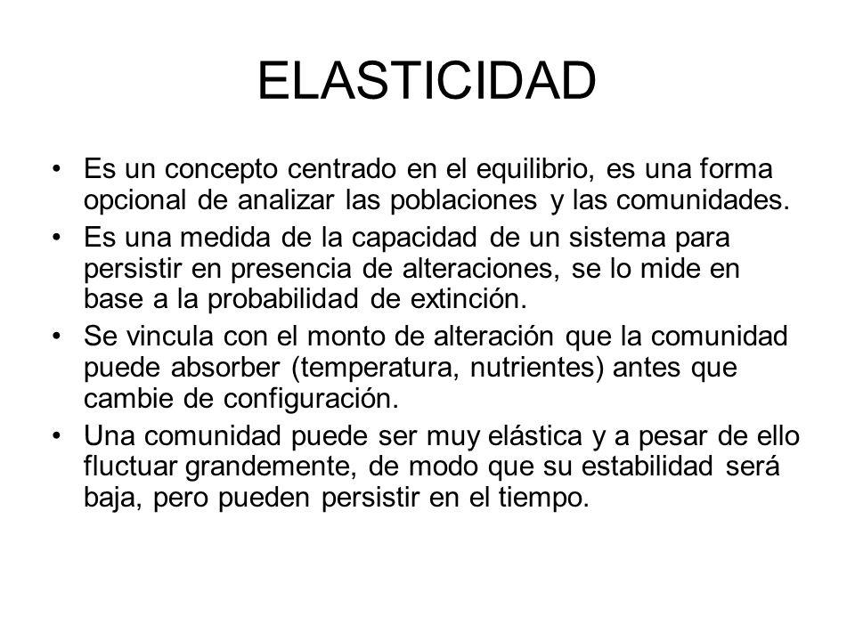 ELASTICIDAD Es un concepto centrado en el equilibrio, es una forma opcional de analizar las poblaciones y las comunidades.