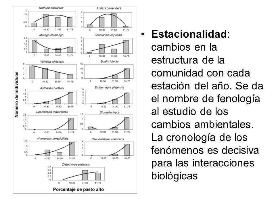 Estacionalidad: cambios en la estructura de la comunidad con cada estación del año.