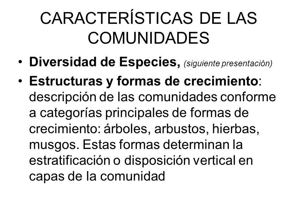 CARACTERÍSTICAS DE LAS COMUNIDADES