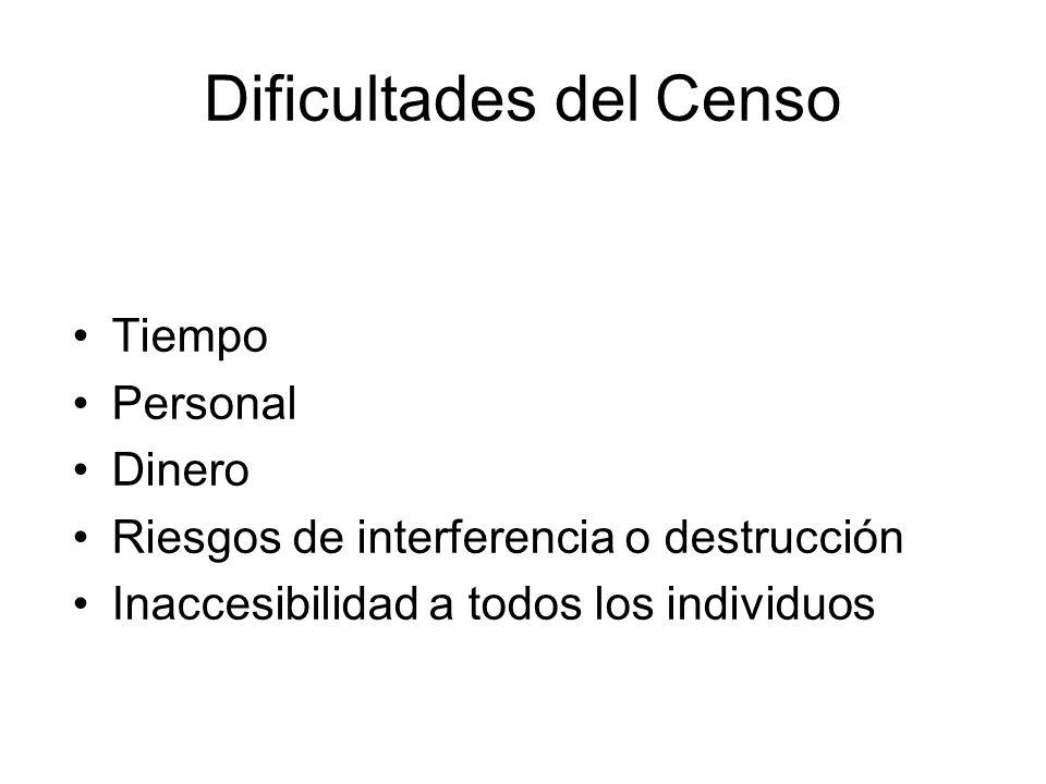 Dificultades del Censo
