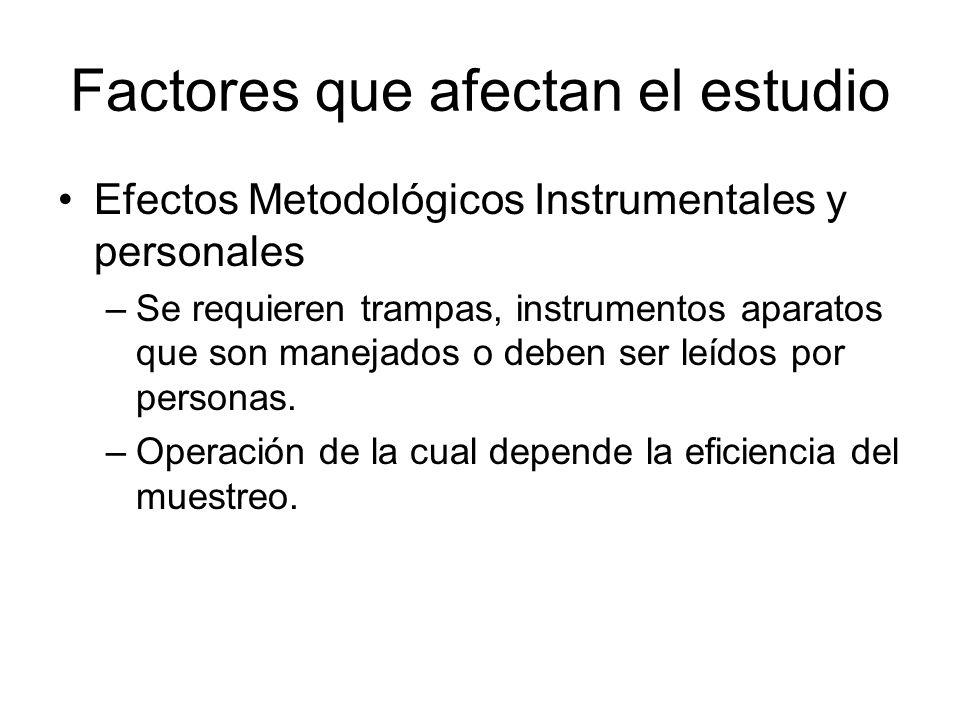 Factores que afectan el estudio