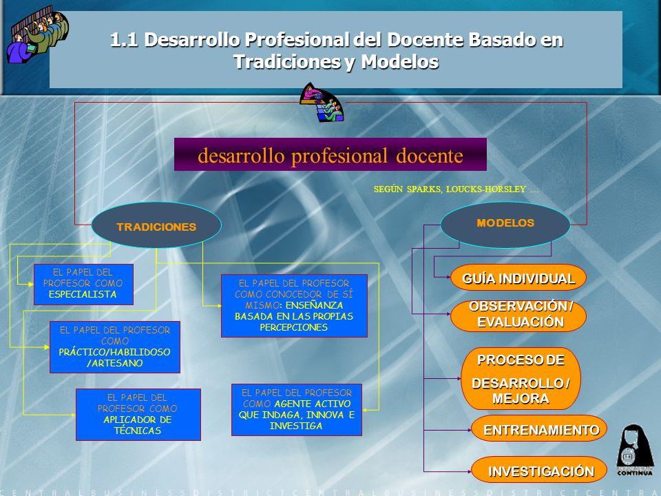 1.1 Desarrollo Profesional del Docente Basado en Tradiciones y Modelos