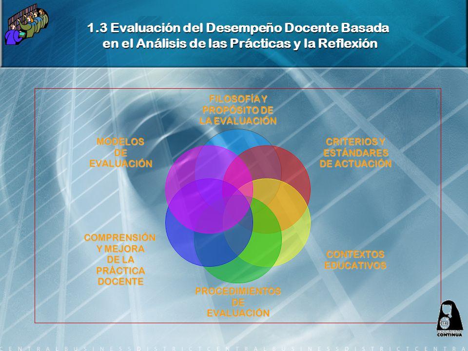 1.3 Evaluación del Desempeño Docente Basada en el Análisis de las Prácticas y la Reflexión