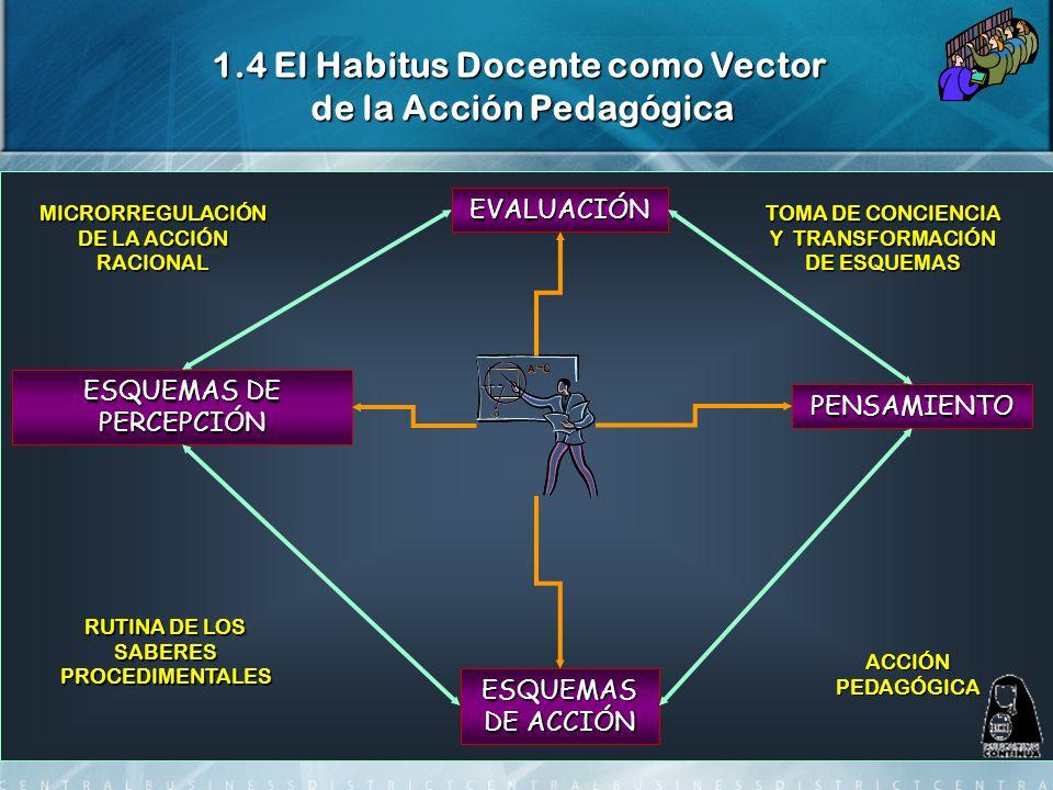 1.4 El Habitus Docente como Vector de la Acción Pedagógica