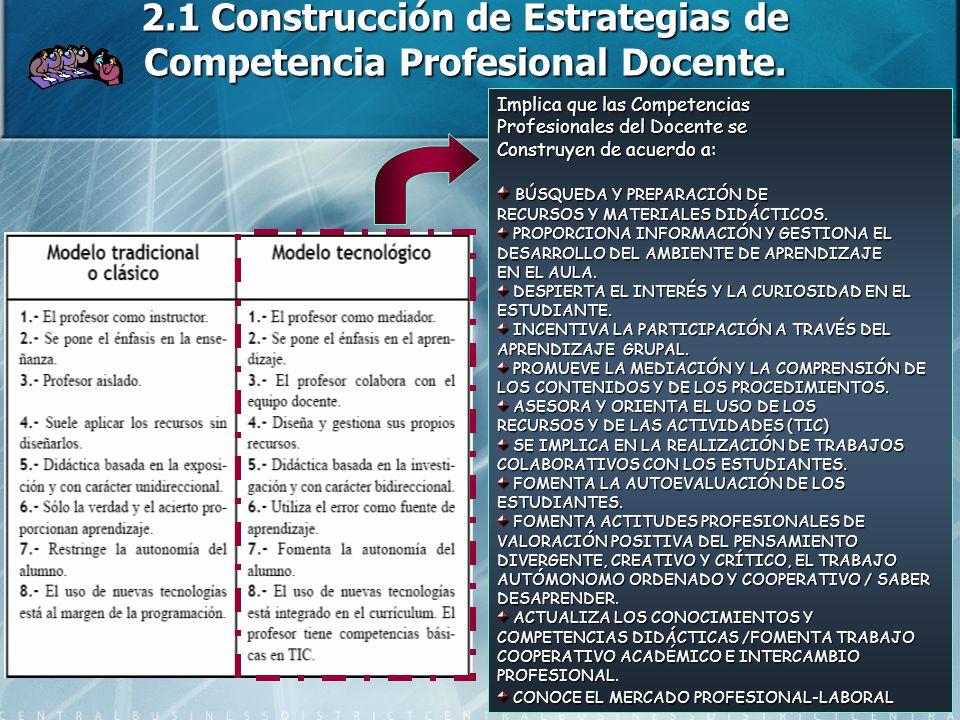 2.1 Construcción de Estrategias de Competencia Profesional Docente.