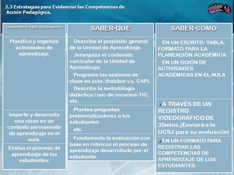 SABER-QUÉ SABER-CÓMO Planifica y organiza actividades de aprendizaje.