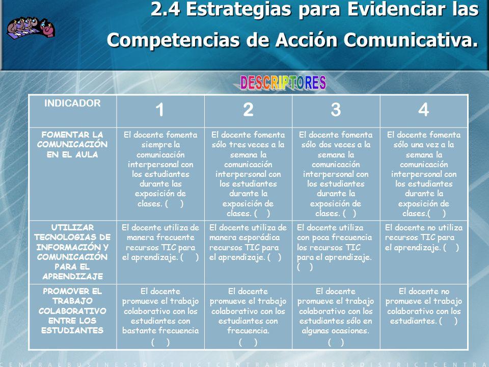 2.4 Estrategias para Evidenciar las Competencias de Acción Comunicativa.