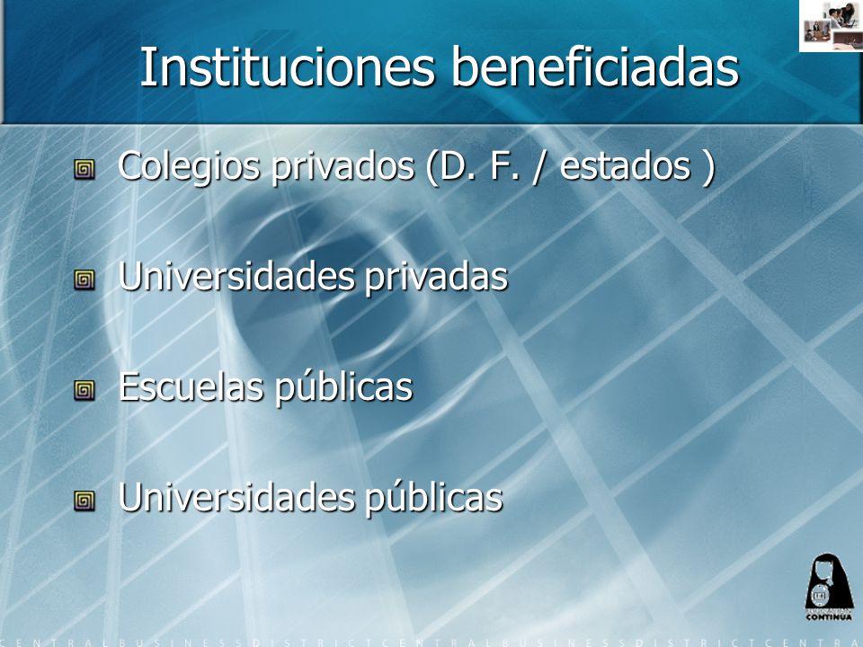 Instituciones beneficiadas