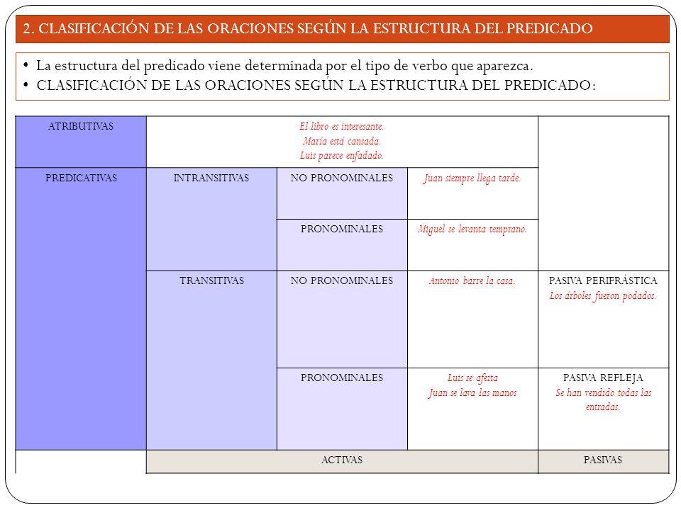 2. CLASIFICACIÓN DE LAS ORACIONES SEGÚN LA ESTRUCTURA DEL PREDICADO