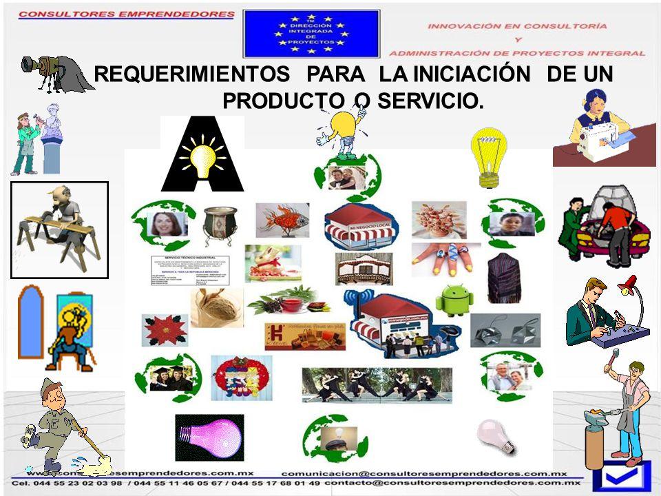 REQUERIMIENTOS PARA LA INICIACIÓN DE UN PRODUCTO O SERVICIO.