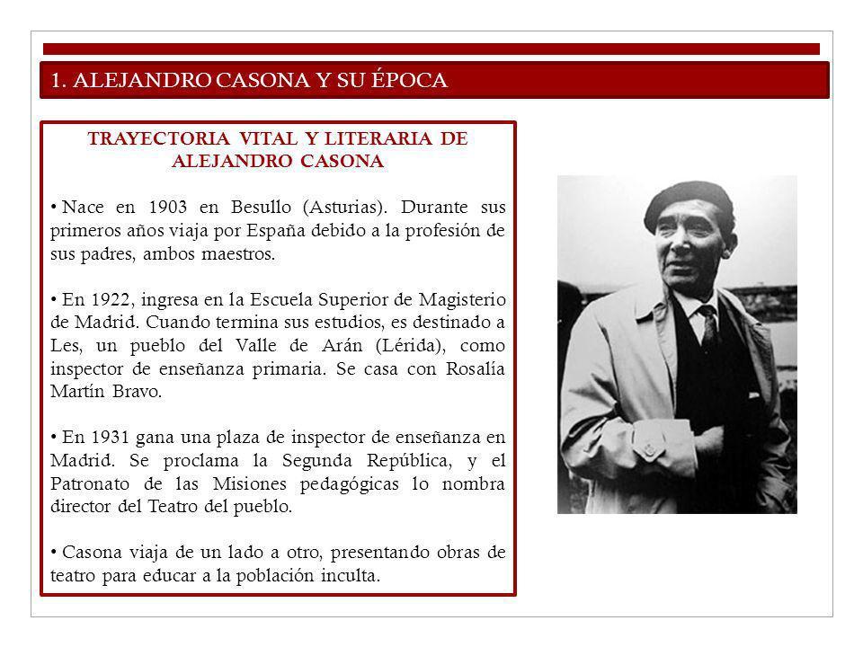 TRAYECTORIA VITAL Y LITERARIA DE ALEJANDRO CASONA