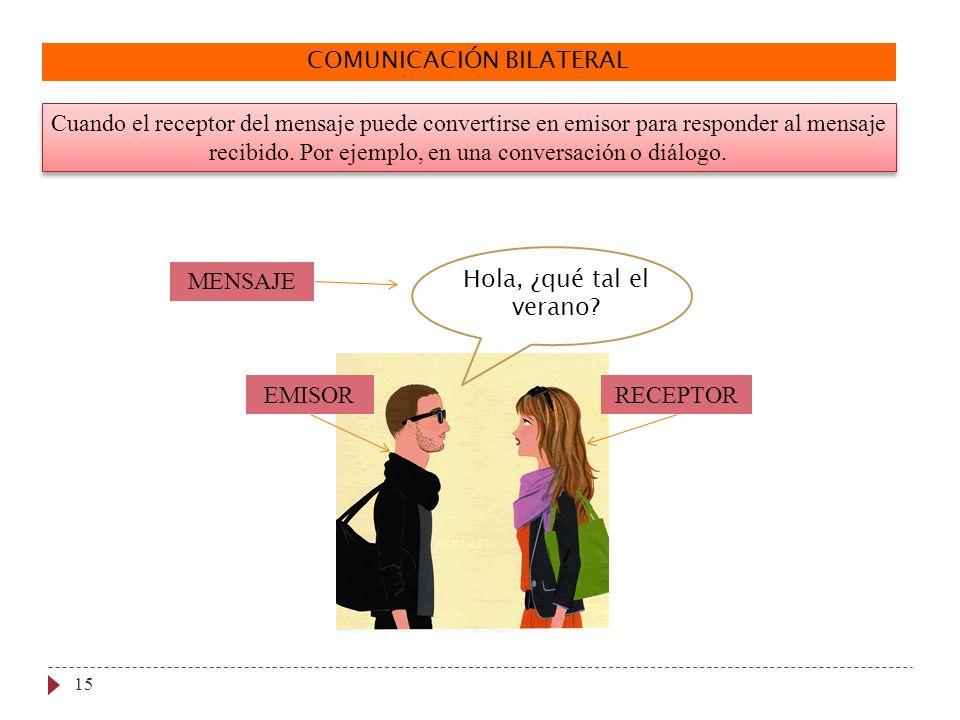 COMUNICACIÓN BILATERAL