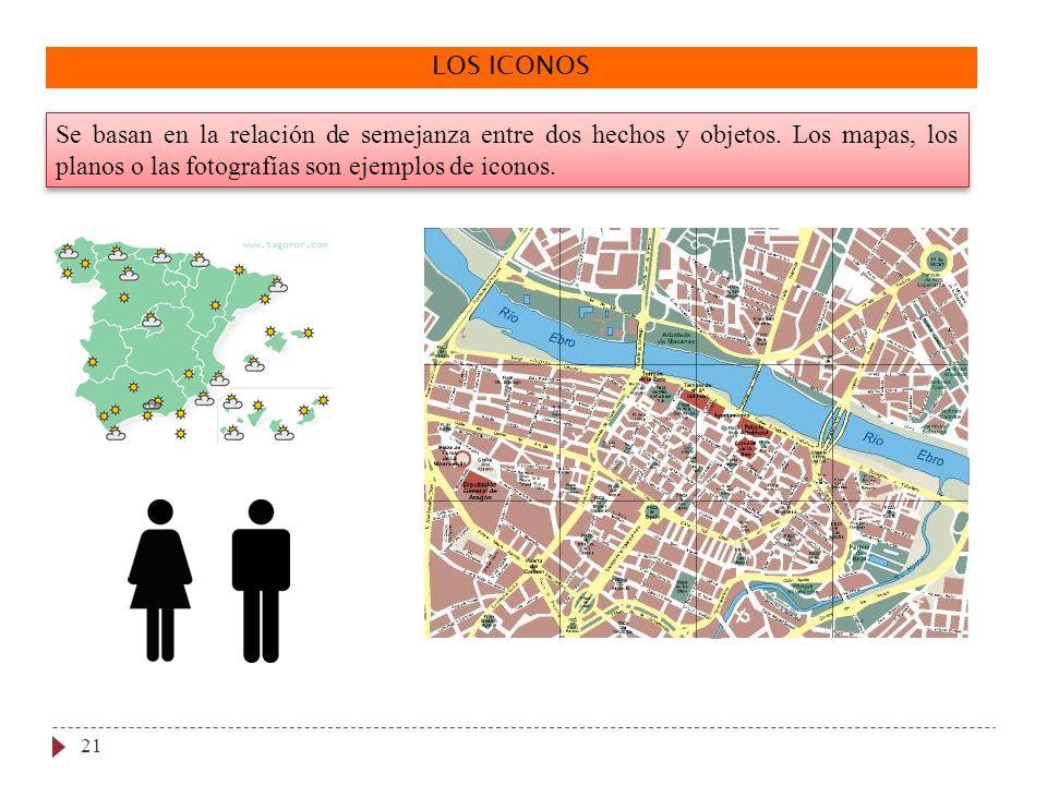 LOS ICONOS Se basan en la relación de semejanza entre dos hechos y objetos.