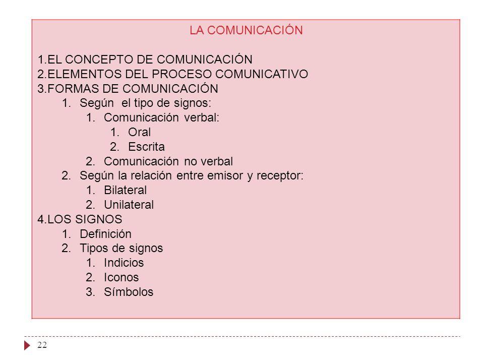 LA COMUNICACIÓN EL CONCEPTO DE COMUNICACIÓN. ELEMENTOS DEL PROCESO COMUNICATIVO. FORMAS DE COMUNICACIÓN.