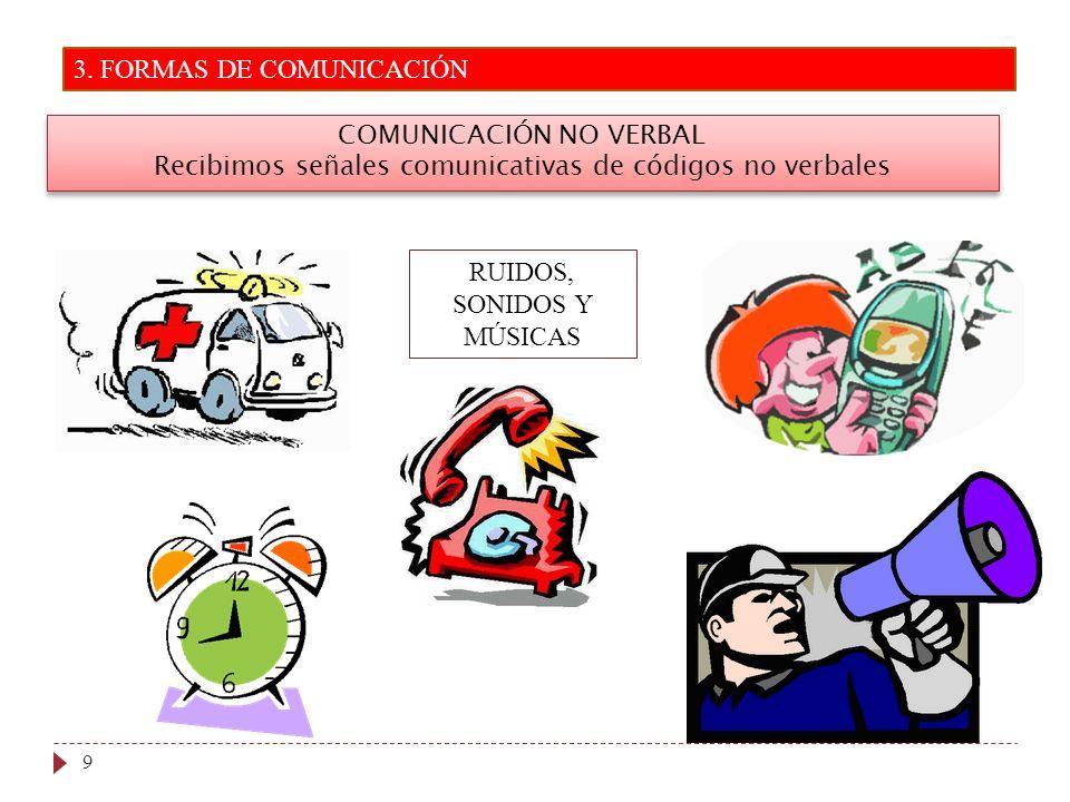 3. FORMAS DE COMUNICACIÓN