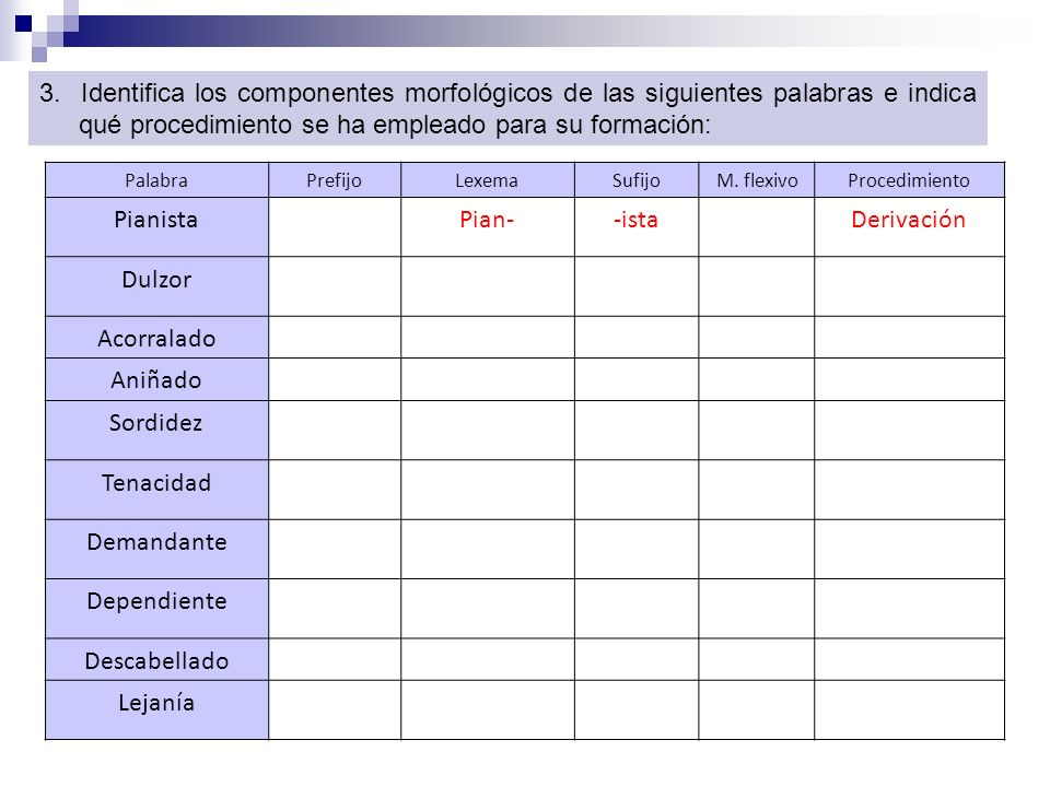 3. Identifica los componentes morfológicos de las siguientes palabras e indica qué procedimiento se ha empleado para su formación: