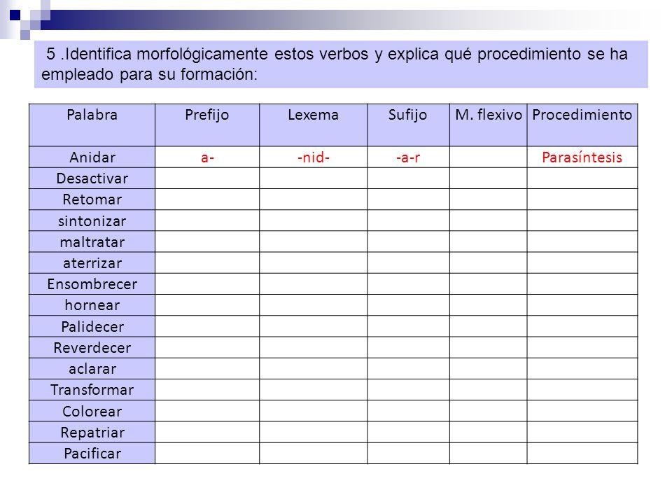 5 .Identifica morfológicamente estos verbos y explica qué procedimiento se ha empleado para su formación: