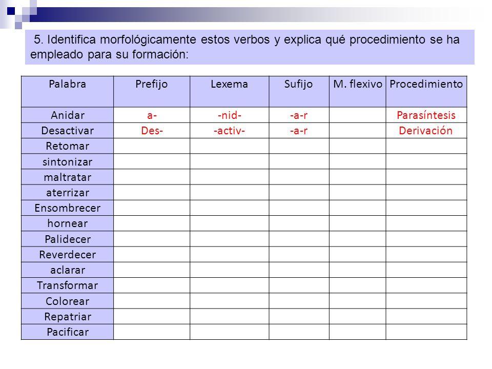 5. Identifica morfológicamente estos verbos y explica qué procedimiento se ha empleado para su formación: