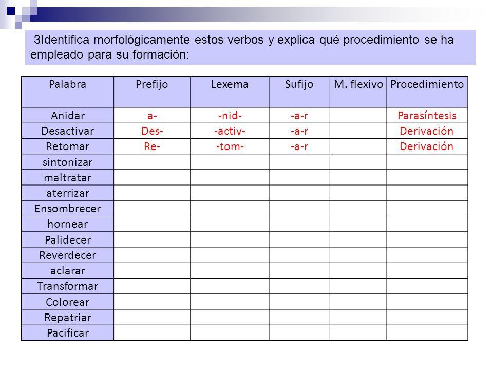 3Identifica morfológicamente estos verbos y explica qué procedimiento se ha empleado para su formación: