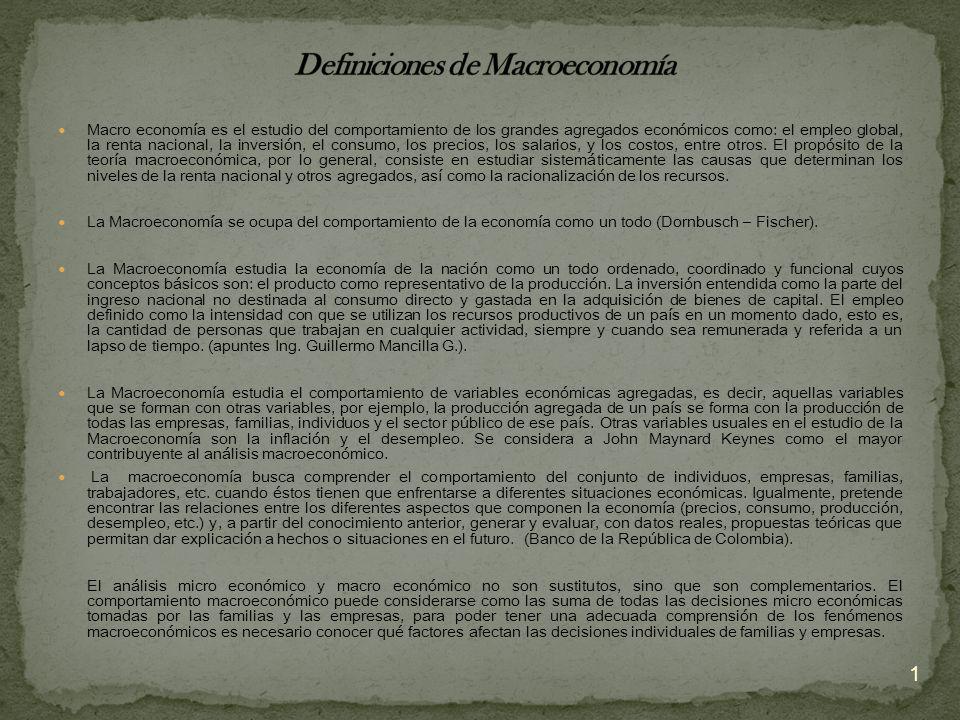 Definiciones de Macroeconomía