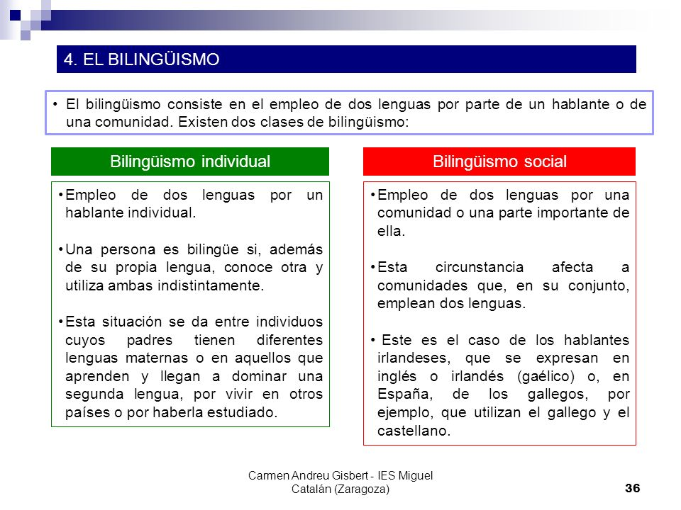 Bilingüismo individual Bilingüismo social