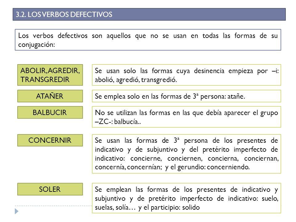 3.2. LOS VERBOS DEFECTIVOS Los verbos defectivos son aquellos que no se usan en todas las formas de su conjugación: